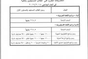 المصروفات الدراسية المقررة للطلاب المستجدين
