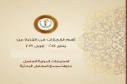 الاعتمادات الدولية الحاصل عليها مجمع المعامل البحثية